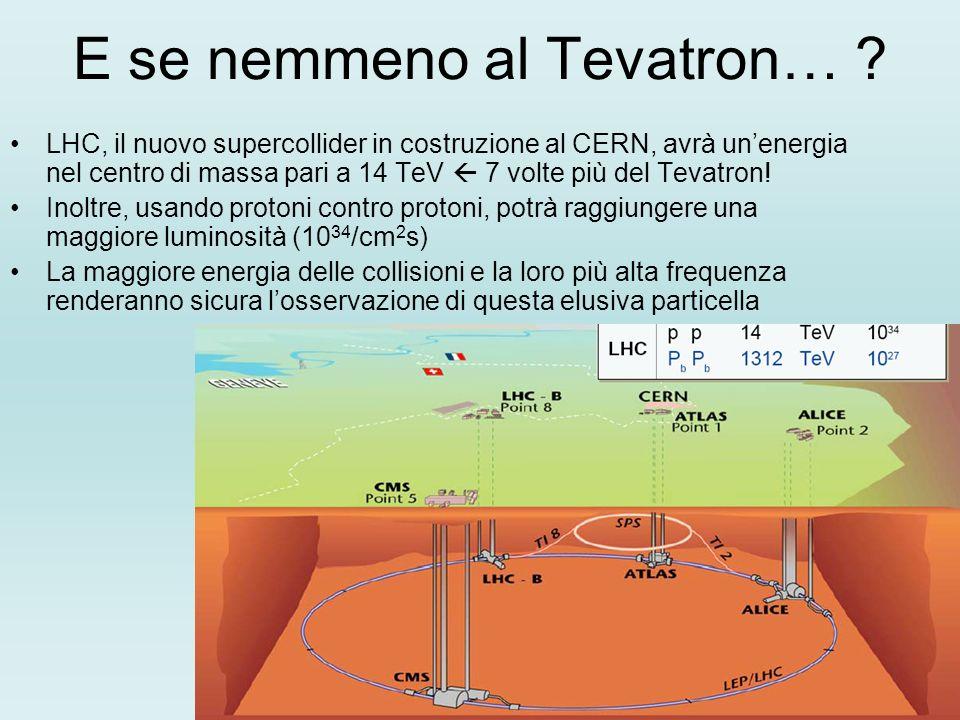 E se nemmeno al Tevatron… ? LHC, il nuovo supercollider in costruzione al CERN, avrà unenergia nel centro di massa pari a 14 TeV 7 volte più del Tevat