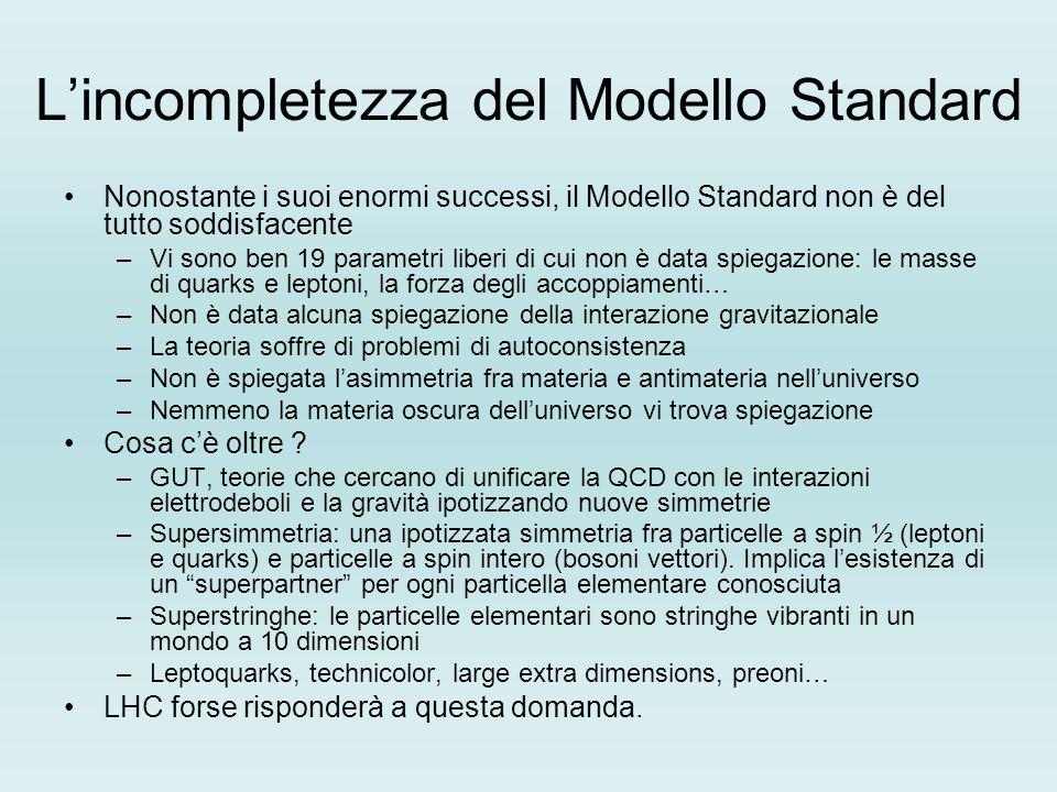 Lincompletezza del Modello Standard Nonostante i suoi enormi successi, il Modello Standard non è del tutto soddisfacente –Vi sono ben 19 parametri lib