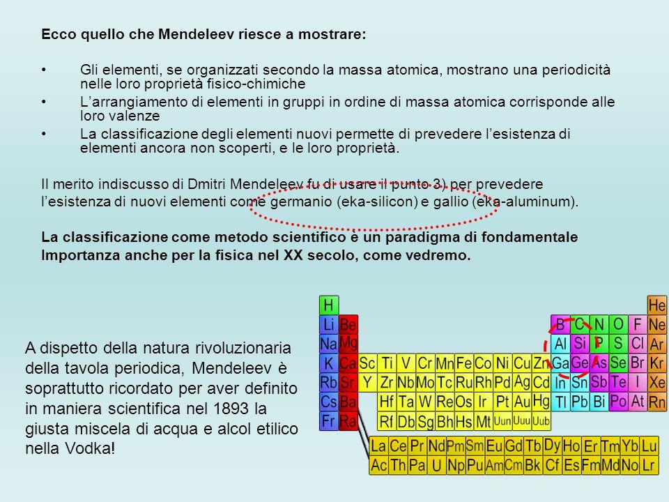 Ecco quello che Mendeleev riesce a mostrare: Gli elementi, se organizzati secondo la massa atomica, mostrano una periodicità nelle loro proprietà fisi