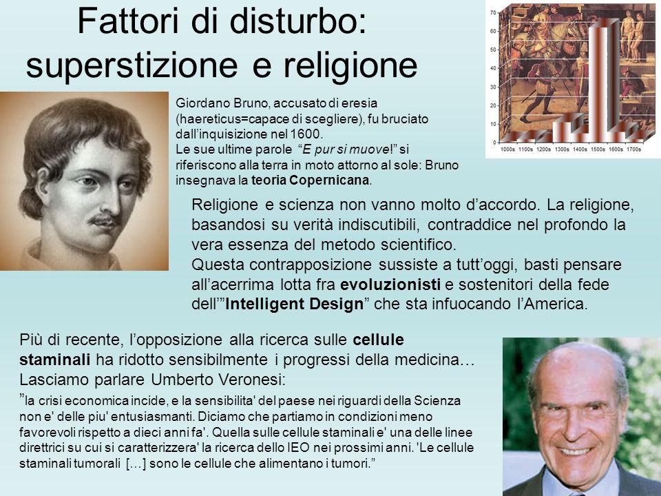 Fattori di disturbo: superstizione e religione Giordano Bruno, accusato di eresia (haereticus=capace di scegliere), fu bruciato dallinquisizione nel 1