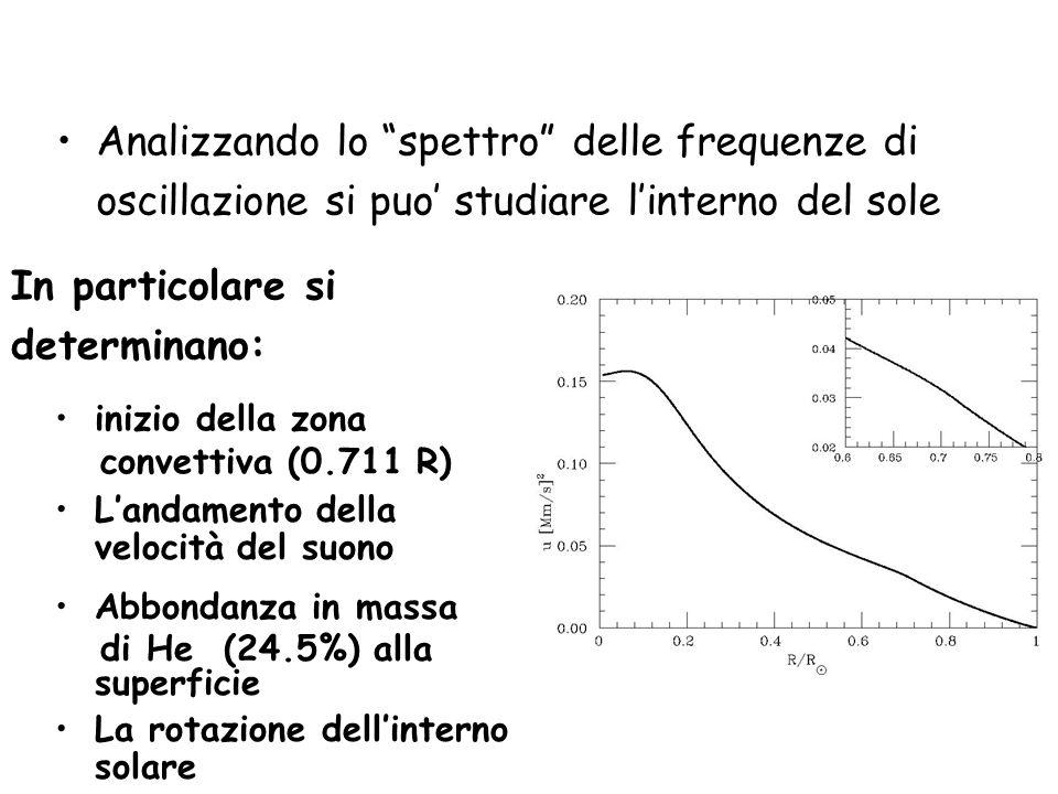 In particolare si determinano: Analizzando lo spettro delle frequenze di oscillazione si puo studiare linterno del sole inizio della zona convettiva (
