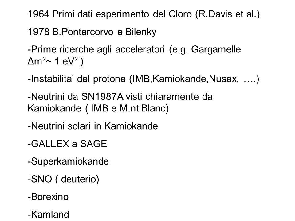 1964 Primi dati esperimento del Cloro (R.Davis et al.) 1978 B.Pontercorvo e Bilenky -Prime ricerche agli acceleratori (e.g. Gargamelle Δm 2 ~ 1 eV 2 )