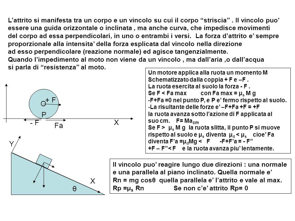 Il problema tipico e trovare la legge del moto in presenza di una forza R (t) === Questo richiede lintegrazione della funzione vettoriale F = m d2R/dt2 Cioe delle tre equazioni scalari Fx = Fy= Fz= Semplice se la direzione di F e costante (es peso,attrito su un piano),lequazione vettoriale si puo semplificare molto assumendo un asse del riferimento parallelo a F.