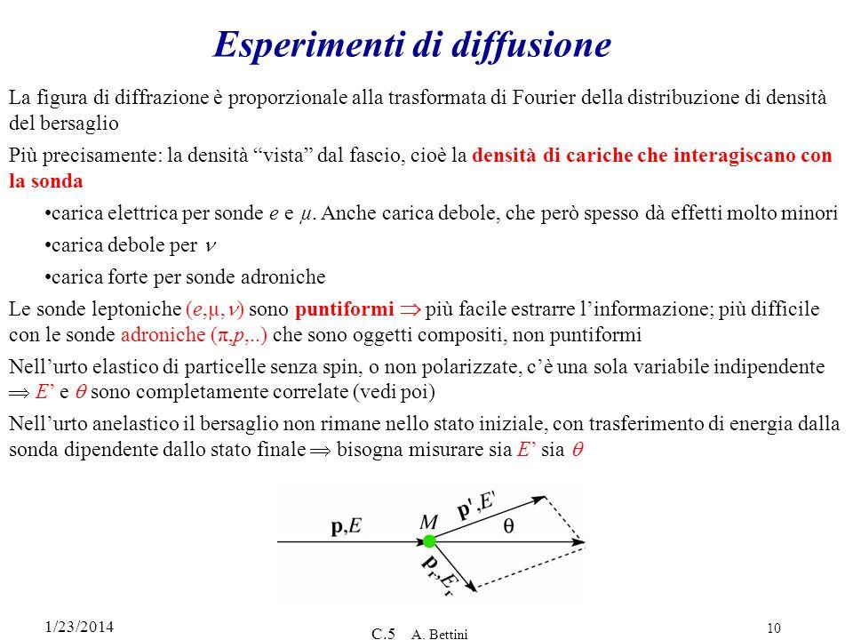 1/23/2014 C.5 A. Bettini 10 Esperimenti di diffusione La figura di diffrazione è proporzionale alla trasformata di Fourier della distribuzione di dens