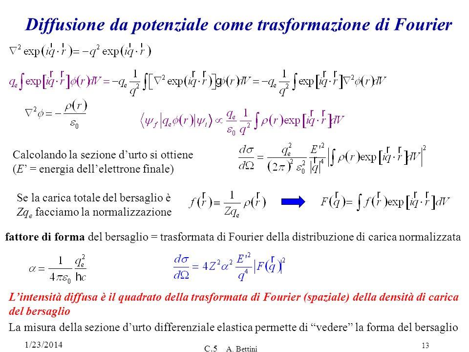 1/23/2014 C.5 A. Bettini 13 Diffusione da potenziale come trasformazione di Fourier Calcolando la sezione durto si ottiene (E = energia dellelettrone