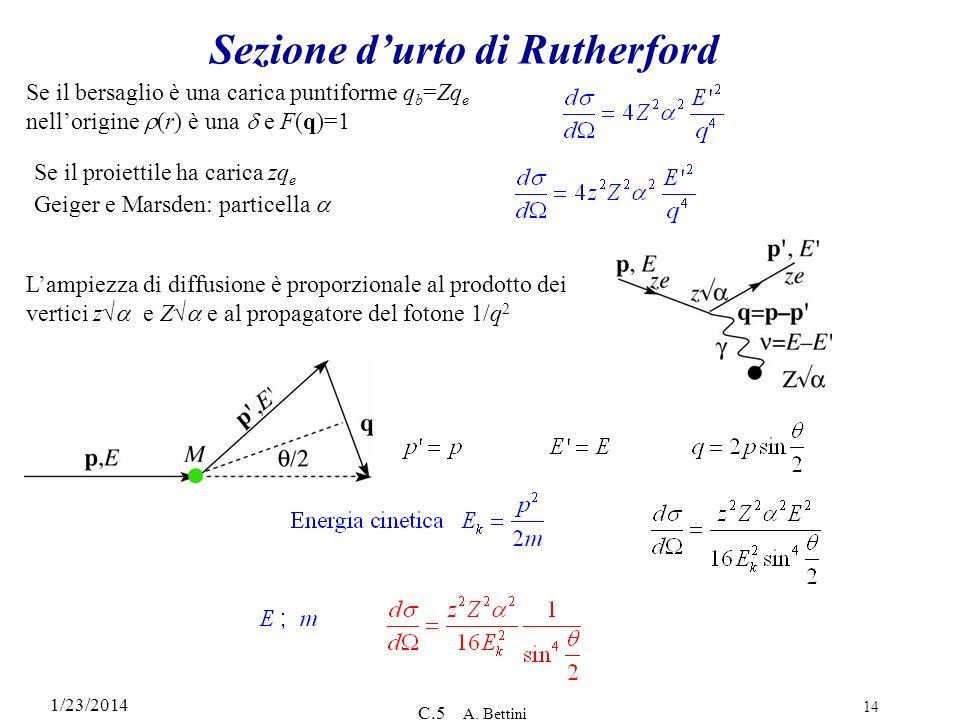 1/23/2014 C.5 A. Bettini 14 Sezione durto di Rutherford Se il bersaglio è una carica puntiforme q b =Zq e nellorigine (r) è una e F(q)=1 Lampiezza di