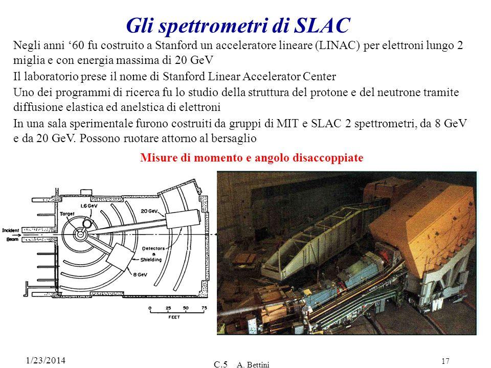 1/23/2014 C.5 A. Bettini 17 Gli spettrometri di SLAC Negli anni 60 fu costruito a Stanford un acceleratore lineare (LINAC) per elettroni lungo 2 migli