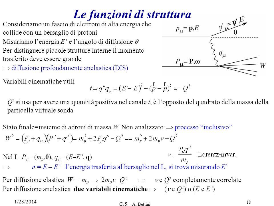 1/23/2014 C.5 A. Bettini 18 Le funzioni di struttura Consideriamo un fascio di elettroni di alta energia che collide con un bersaglio di protoni Misur