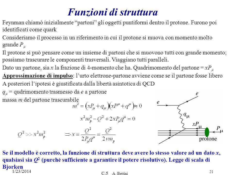 1/23/2014 C.5 A. Bettini 21 Funzioni di struttura Feynman chiamò inizialmente partoni gli oggetti puntiformi dentro il protone. Furono poi identificat
