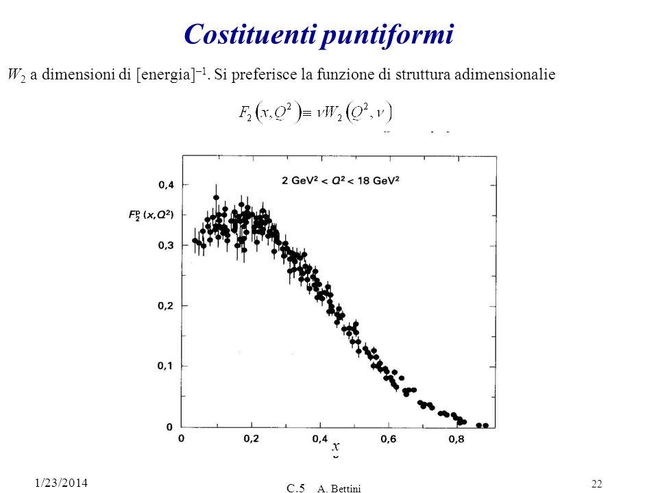 1/23/2014 C.5 A. Bettini 22 Costituenti puntiformi x W 2 a dimensioni di [energia] –1. Si preferisce la funzione di struttura adimensionalie
