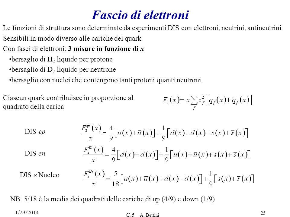 1/23/2014 C.5 A. Bettini 25 Fascio di elettroni Le funzioni di struttura sono determinate da esperimenti DIS con elettroni, neutrini, antineutrini Sen