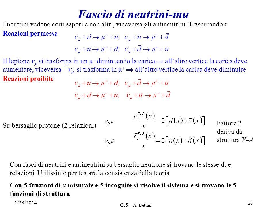 1/23/2014 C.5 A. Bettini 26 Fascio di neutrini-mu I neutrini vedono certi sapori e non altri, viceversa gli antineutrini. Trascurando s Reazioni perme
