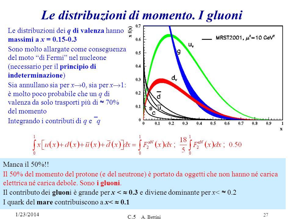 1/23/2014 C.5 A. Bettini 27 Le distribuzioni di momento. I gluoni Manca il 50%!! Il 50% del momento del protone (e del neutrone) è portato da oggetti