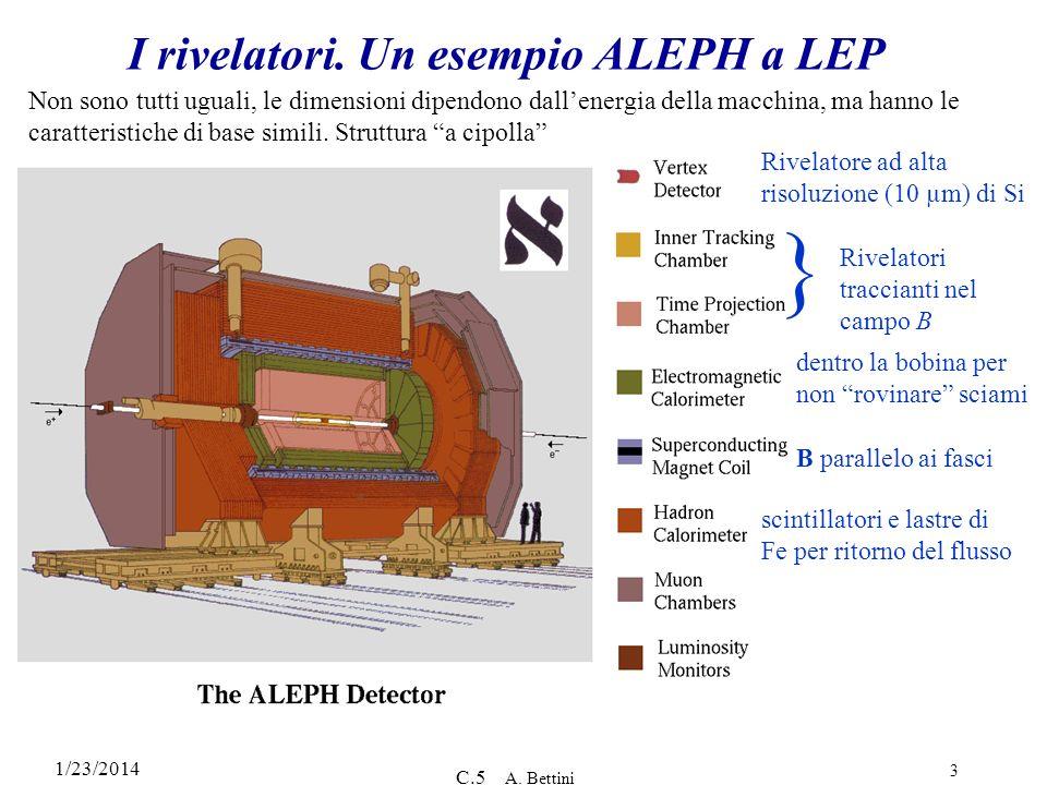 1/23/2014 C.5 A. Bettini 3 I rivelatori. Un esempio ALEPH a LEP Non sono tutti uguali, le dimensioni dipendono dallenergia della macchina, ma hanno le