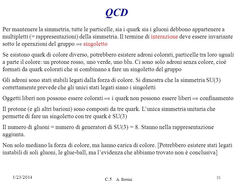 1/23/2014 C.5 A. Bettini 31 QCD Per mantenere la simmetria, tutte le particelle, sia i quark sia i gluoni debbono appartenere a multipletti (= rappres