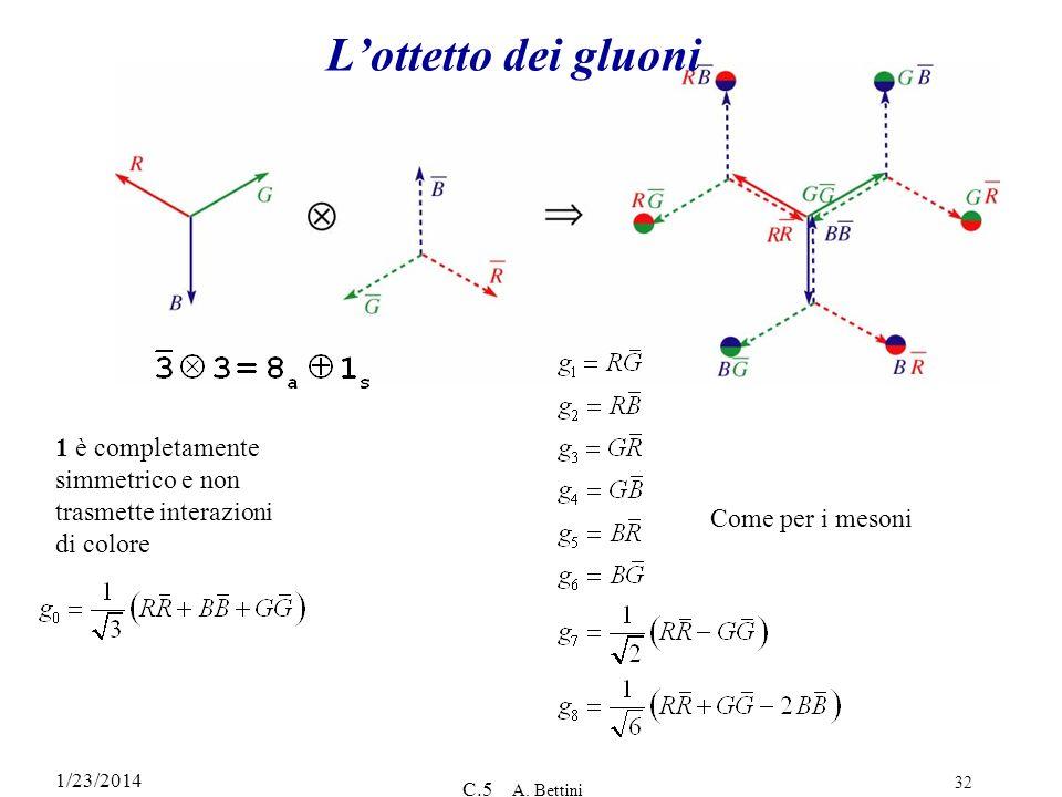 1/23/2014 C.5 A. Bettini 32 Lottetto dei gluoni 1 è completamente simmetrico e non trasmette interazioni di colore Come per i mesoni