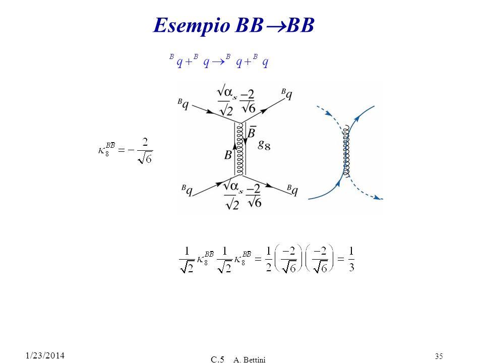 1/23/2014 C.5 A. Bettini 35 Esempio BB BB