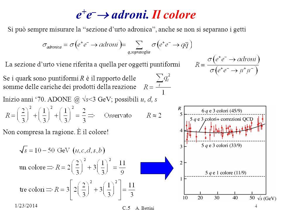 1/23/2014 C.5 A. Bettini 4 e + e – adroni. Il colore La sezione durto viene riferita a quella per oggetti puntiformi Se i quark sono puntiformi R è il