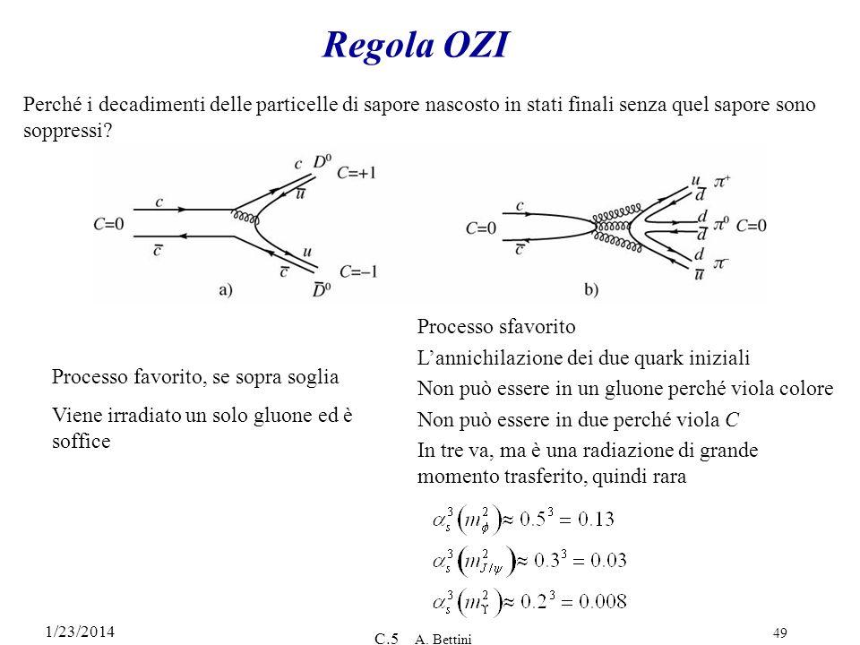 1/23/2014 C.5 A. Bettini 49 Regola OZI Perché i decadimenti delle particelle di sapore nascosto in stati finali senza quel sapore sono soppressi? Proc