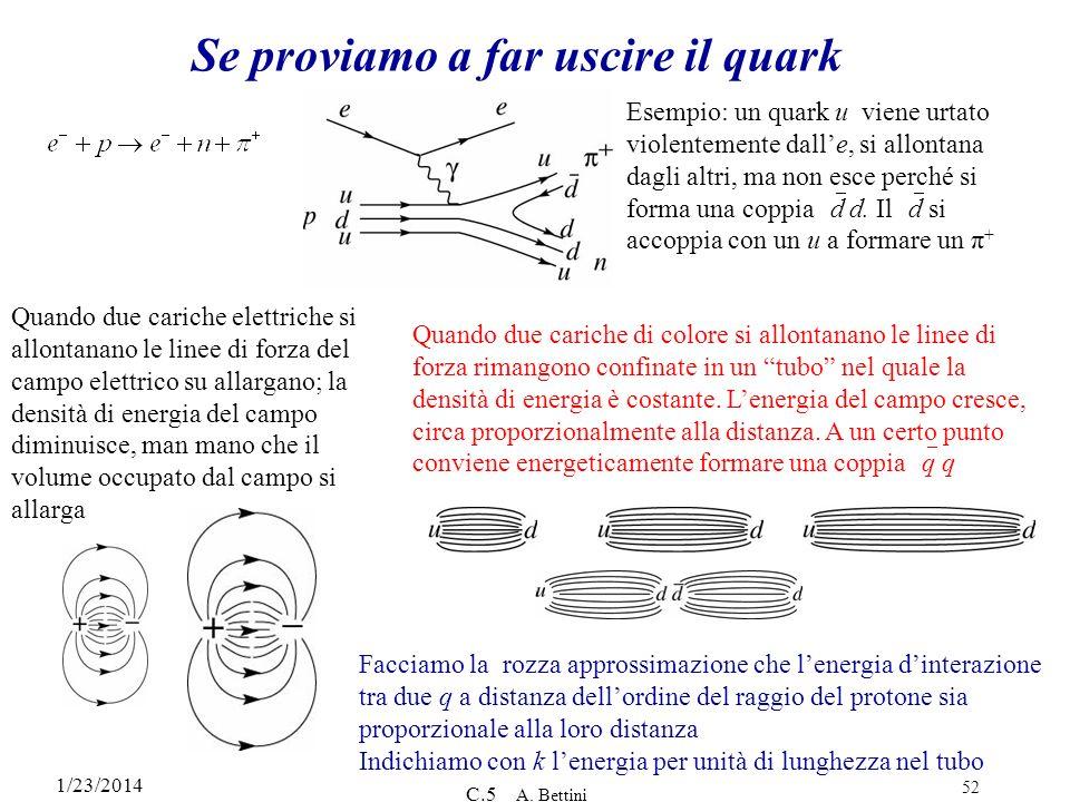 1/23/2014 C.5 A. Bettini 52 Se proviamo a far uscire il quark Esempio: un quark u viene urtato violentemente dalle, si allontana dagli altri, ma non e