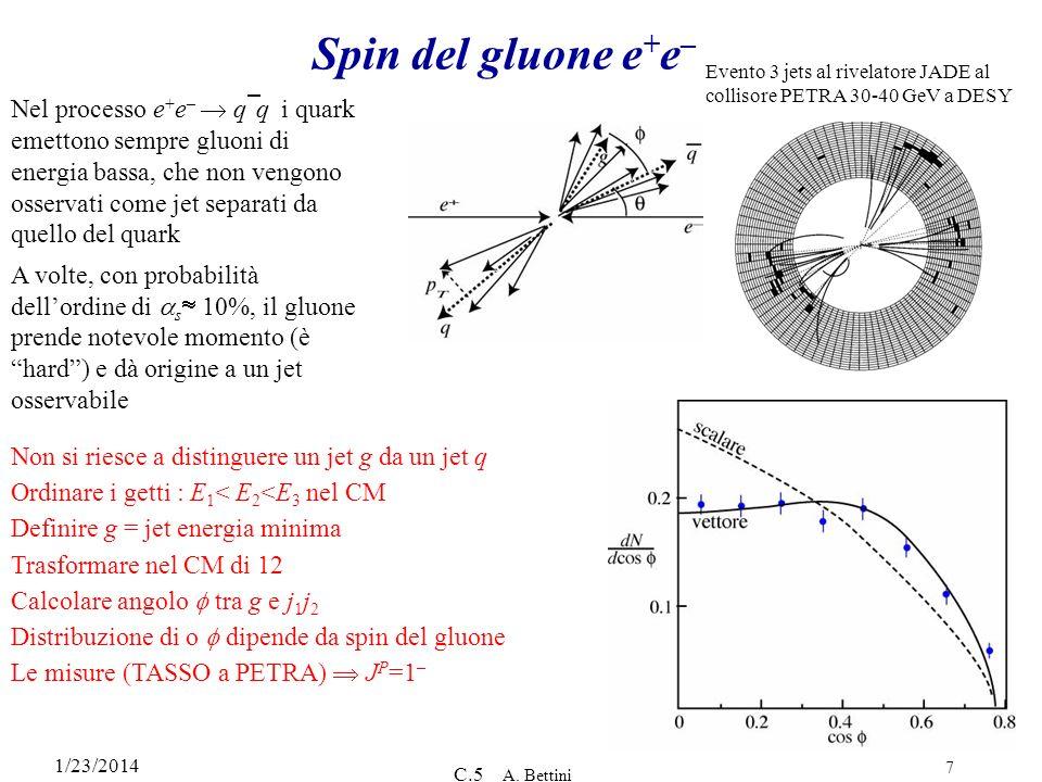 1/23/2014 C.5 A. Bettini 7 Spin del gluone e + e – Evento 3 jets al rivelatore JADE al collisore PETRA 30-40 GeV a DESY Nel processo e + e – q q i qua