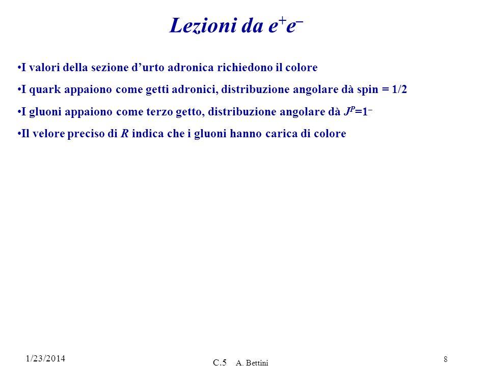1/23/2014 C.5 A. Bettini 8 Lezioni da e + e – I valori della sezione durto adronica richiedono il colore I quark appaiono come getti adronici, distrib