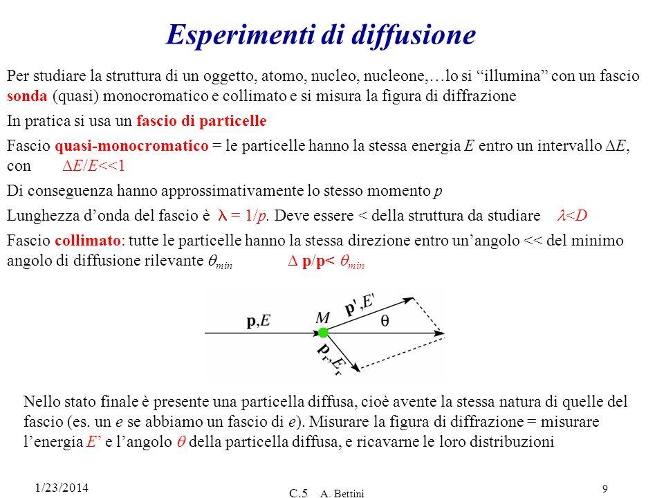 1/23/2014 C.5 A. Bettini 9 Esperimenti di diffusione Per studiare la struttura di un oggetto, atomo, nucleo, nucleone,…lo si illumina con un fascio so