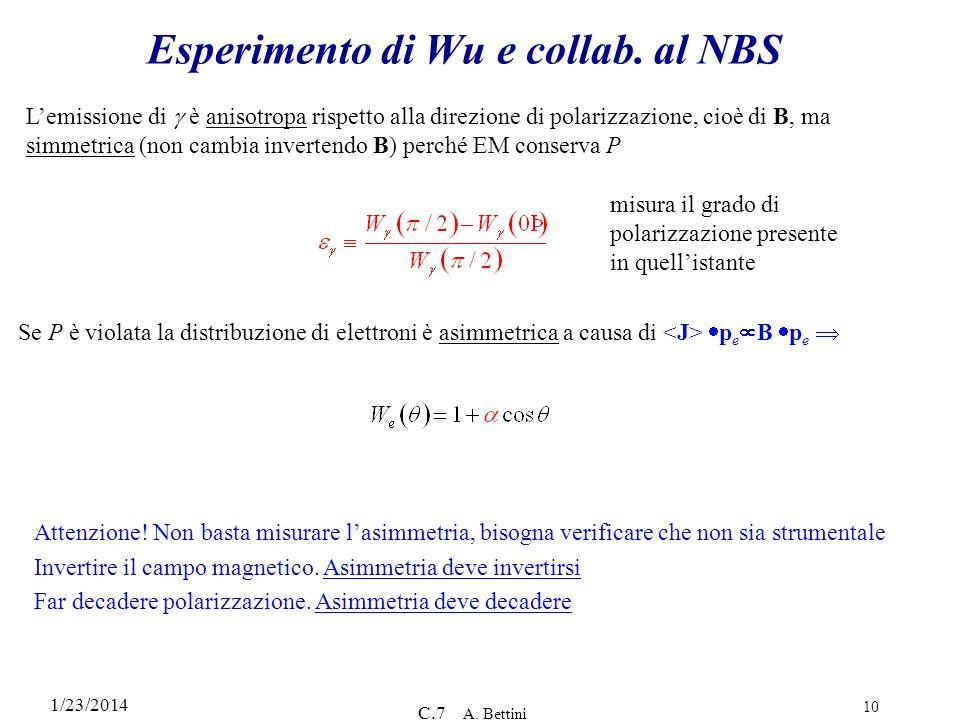 1/23/2014 C.7 A. Bettini 10 Esperimento di Wu e collab. al NBS Lemissione di è anisotropa rispetto alla direzione di polarizzazione, cioè di B, ma sim