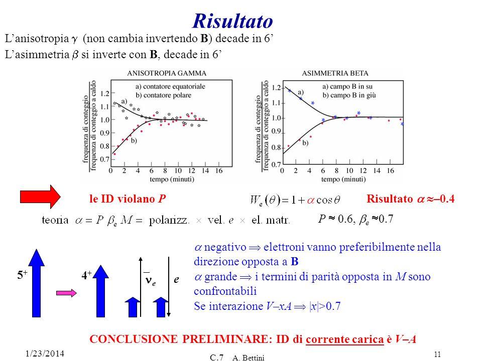 1/23/2014 C.7 A. Bettini 11 Risultato Lanisotropia (non cambia invertendo B) decade in 6 Lasimmetria si inverte con B, decade in 6 le ID violano P neg