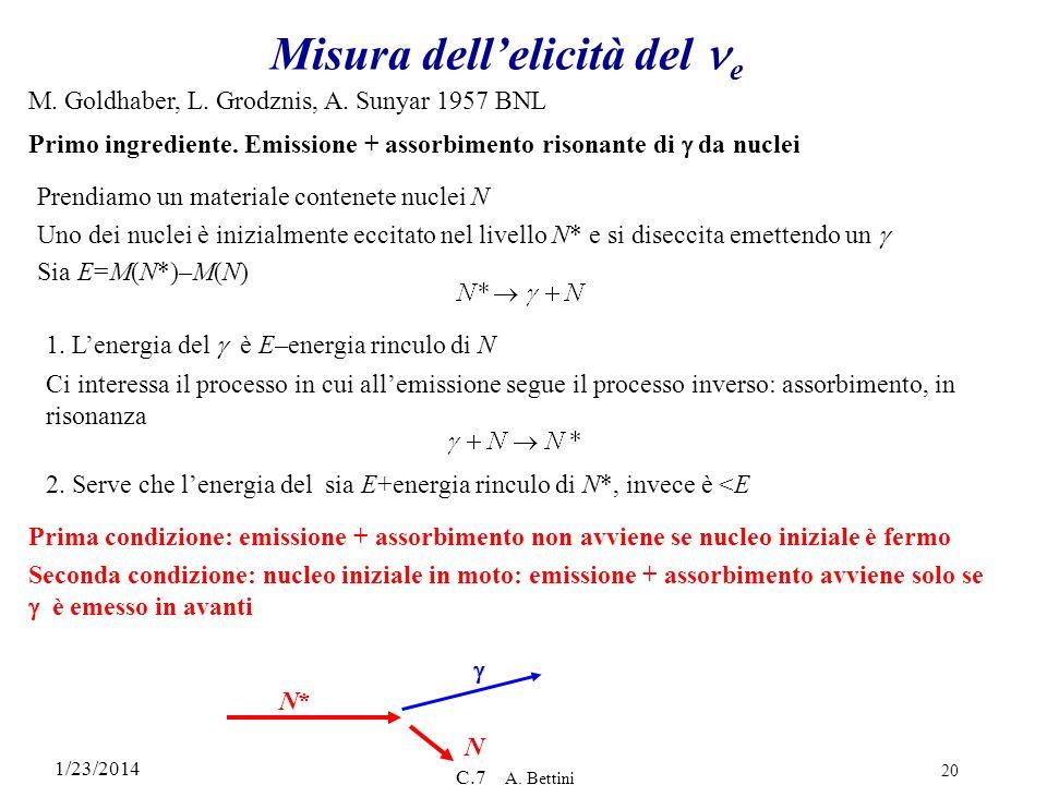 1/23/2014 C.7 A. Bettini 20 Misura dellelicità del e M. Goldhaber, L. Grodznis, A. Sunyar 1957 BNL Primo ingrediente. Emissione + assorbimento risonan