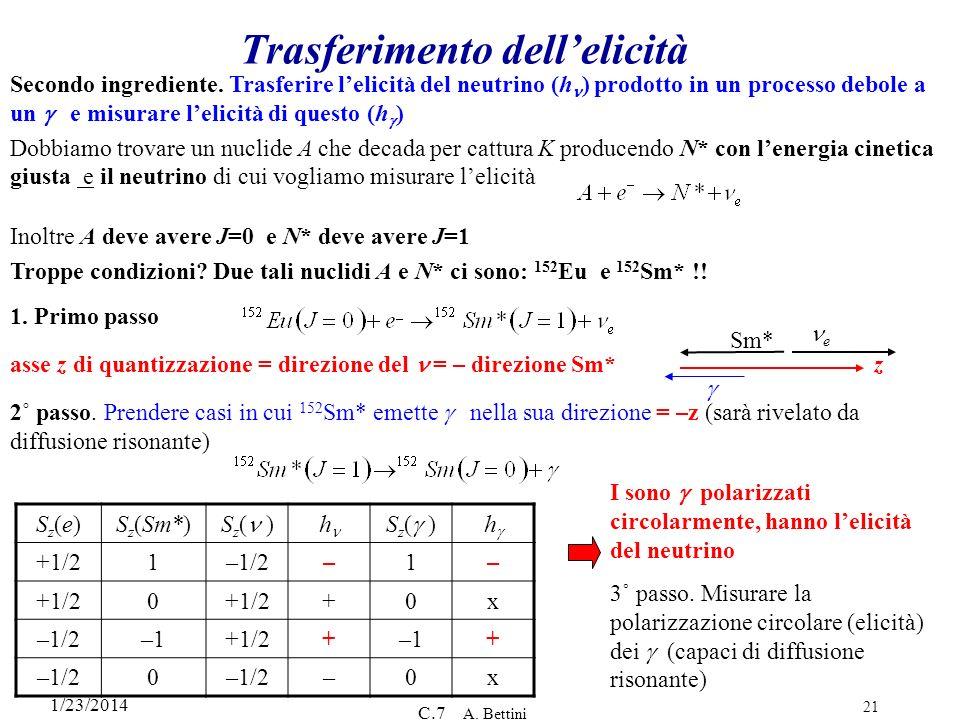 1/23/2014 C.7 A. Bettini 21 Trasferimento dellelicità Secondo ingrediente. Trasferire lelicità del neutrino (h ) prodotto in un processo debole a un e