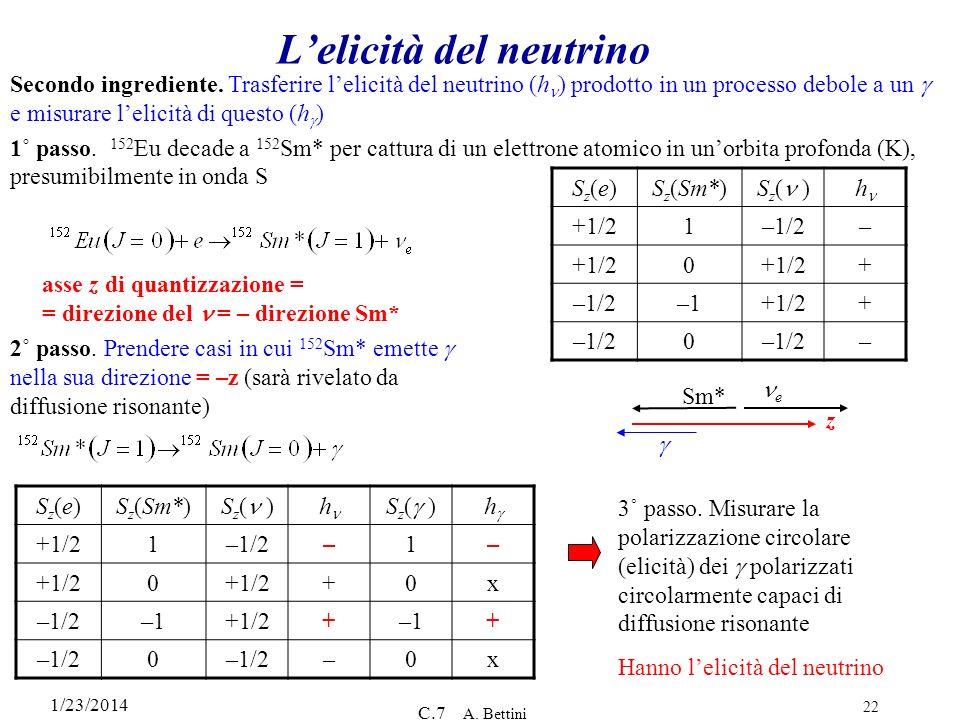 1/23/2014 C.7 A. Bettini 22 Lelicità del neutrino Secondo ingrediente. Trasferire lelicità del neutrino (h ) prodotto in un processo debole a un e mis