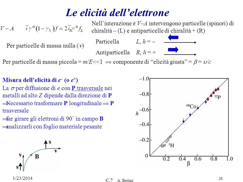 1/23/2014 C.7 A. Bettini 26 Le elicità dellelettrone Nellinterazione è V–A intervengono particelle (spinori) di chiralità – (L) e antiparticelle di ch