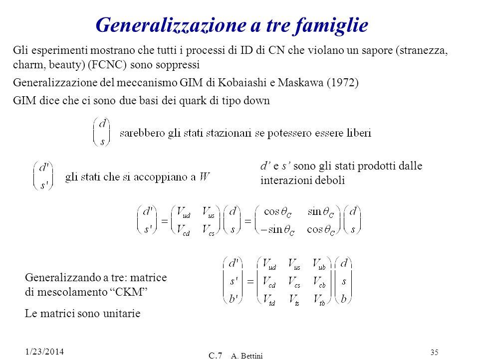 1/23/2014 C.7 A. Bettini 35 Generalizzazione a tre famiglie Gli esperimenti mostrano che tutti i processi di ID di CN che violano un sapore (stranezza