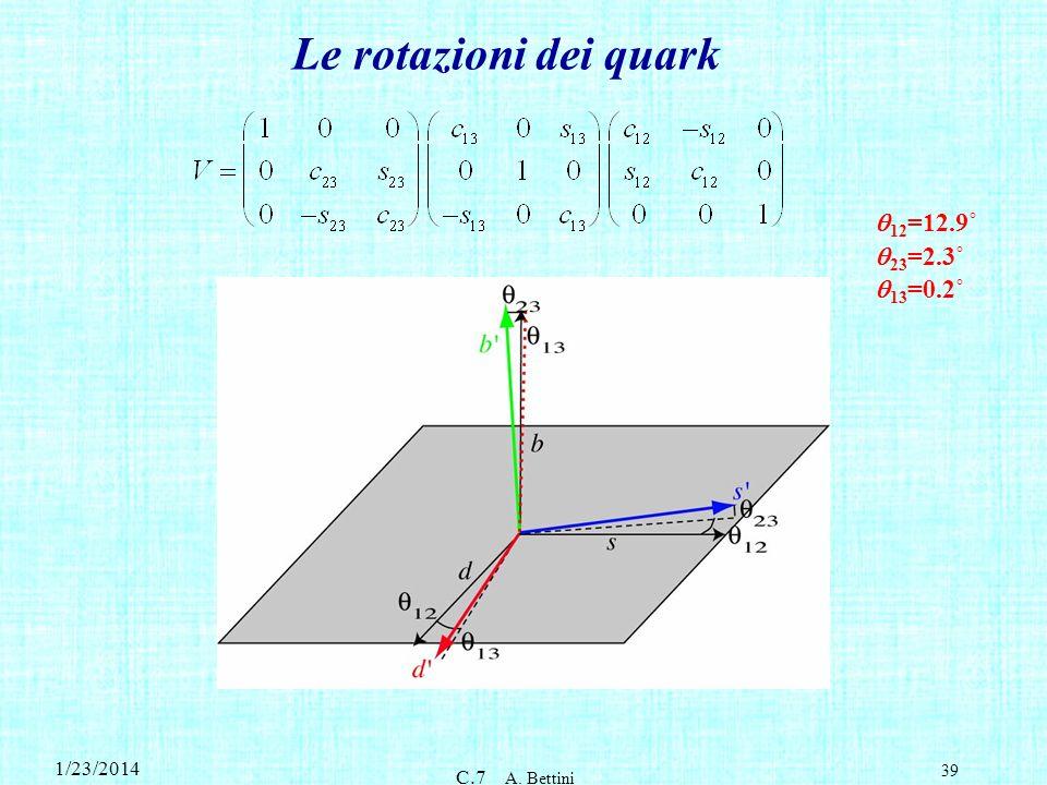 1/23/2014 C.7 A. Bettini 39 12 =12.9˚ 23 =2.3˚ 13 =0.2˚ Le rotazioni dei quark