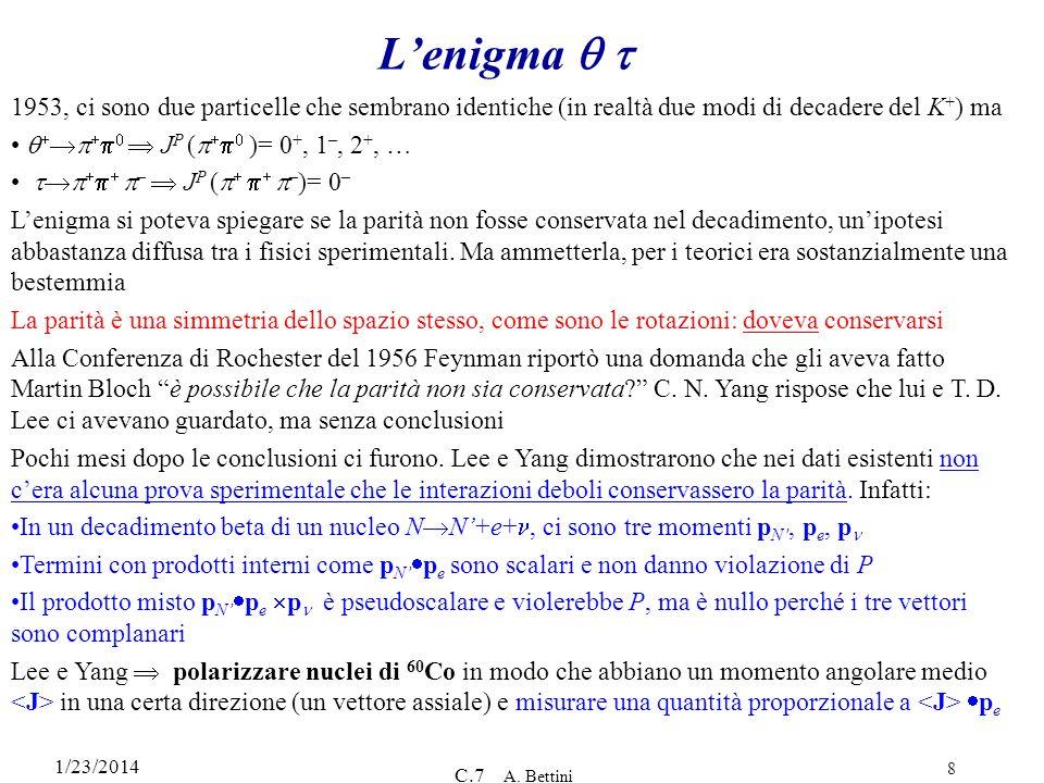 1/23/2014 C.7 A. Bettini 8 Lenigma 1953, ci sono due particelle che sembrano identiche (in realtà due modi di decadere del K + ) ma J P ( )= 0 +, 1 –,