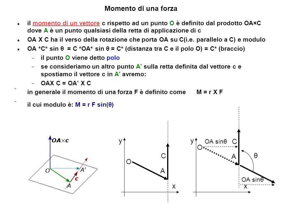 Momento angolare Se il punto materiale P si muove con velocita V e O e un punto qualunque il vettore Lo = OP X mV = OP X q è il momento rispetto al polo O della quantità di moto q = mv e viene chiamato momento della quantità di moto o momento angolare è perpendicolare al piano individuato da OP e v in generale la sua direzione e il suo modulo cambiano mentre il punto materiale si muove Da F = dq/dt si ha OP X F = OP X dq/dt dLo /dt = dOP/dt X q + OP X dq/dt dOP/dt = V e parallelo a q, quindi il primo prodotto e nullo e si ha dLo/dt = OP x dq/dt = OP X F = Mo La derivata del momento della quantita di moto rispetto al polo O e il momento della forza rispetto al polo O (ovvia conseguenza del fatto che la derivata di q e la forza agente) P O K mg T θ Le forze sono T e mg.