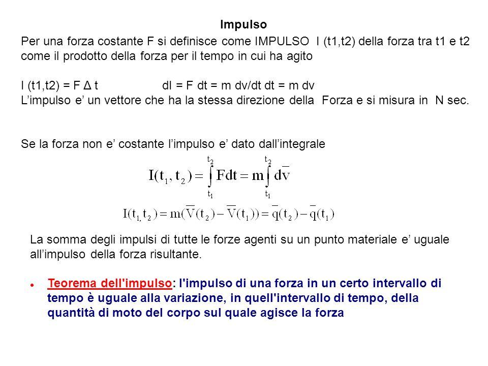 Impulso Per una forza costante F si definisce come IMPULSO I (t1,t2) della forza tra t1 e t2 come il prodotto della forza per il tempo in cui ha agito