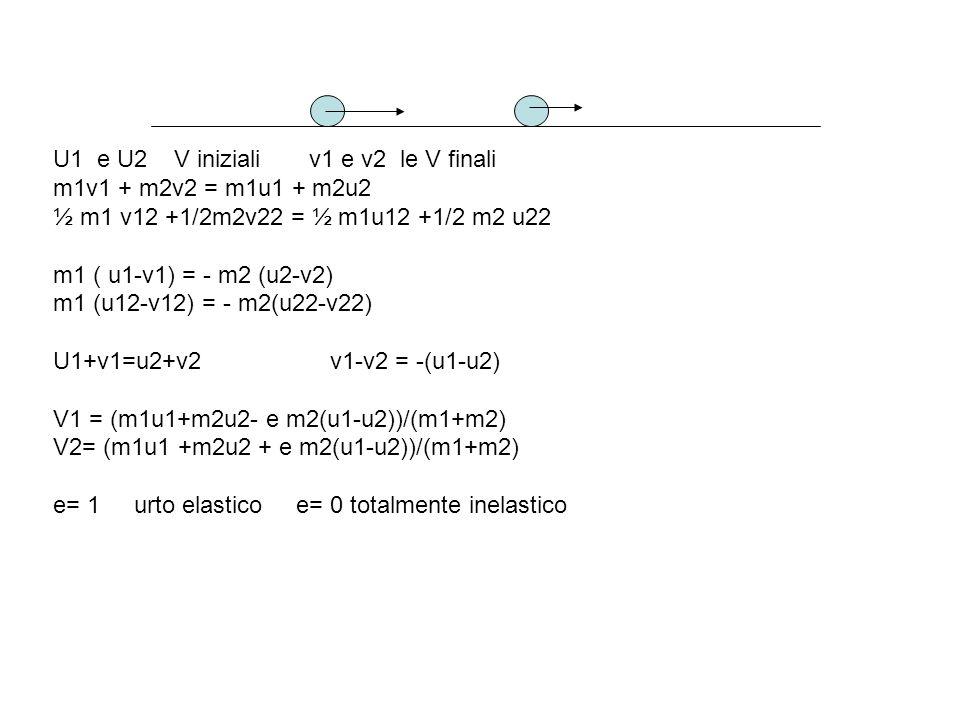 U1 e U2 V iniziali v1 e v2 le V finali m1v1 + m2v2 = m1u1 + m2u2 ½ m1 v12 +1/2m2v22 = ½ m1u12 +1/2 m2 u22 m1 ( u1-v1) = - m2 (u2-v2) m1 (u12-v12) = -