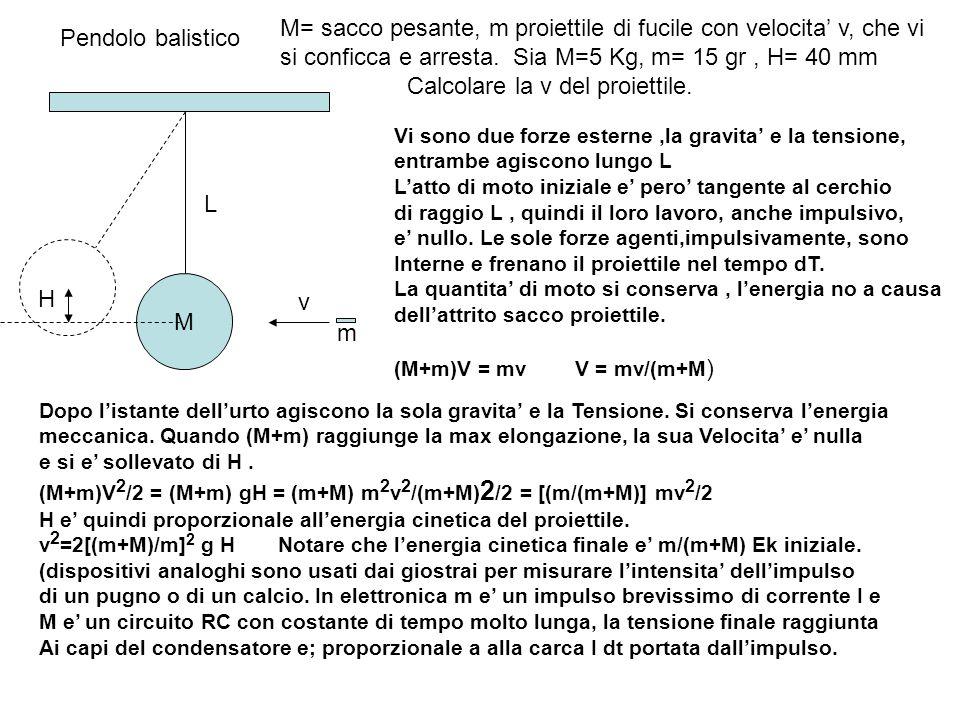 Pendolo balistico M v m Vi sono due forze esterne,la gravita e la tensione, entrambe agiscono lungo L Latto di moto iniziale e pero tangente al cerchi