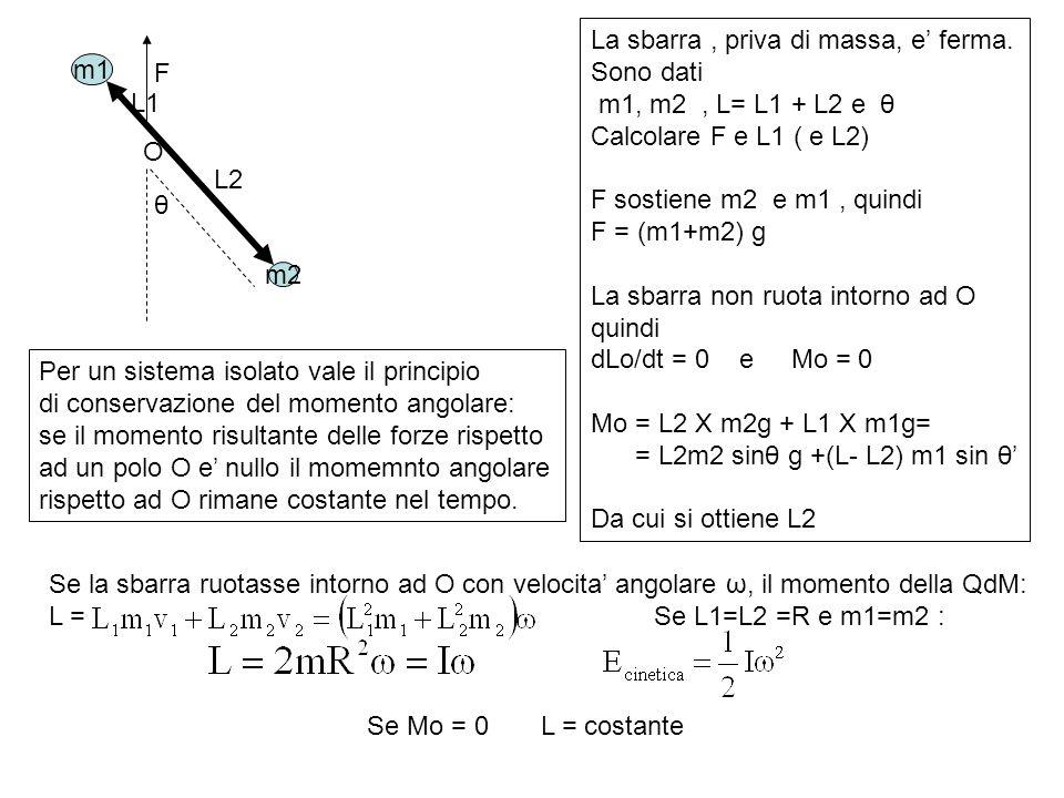 La sbarra, priva di massa, e ferma. Sono dati m1, m2, L= L1 + L2 e θ Calcolare F e L1 ( e L2) F sostiene m2 e m1, quindi F = (m1+m2) g La sbarra non r