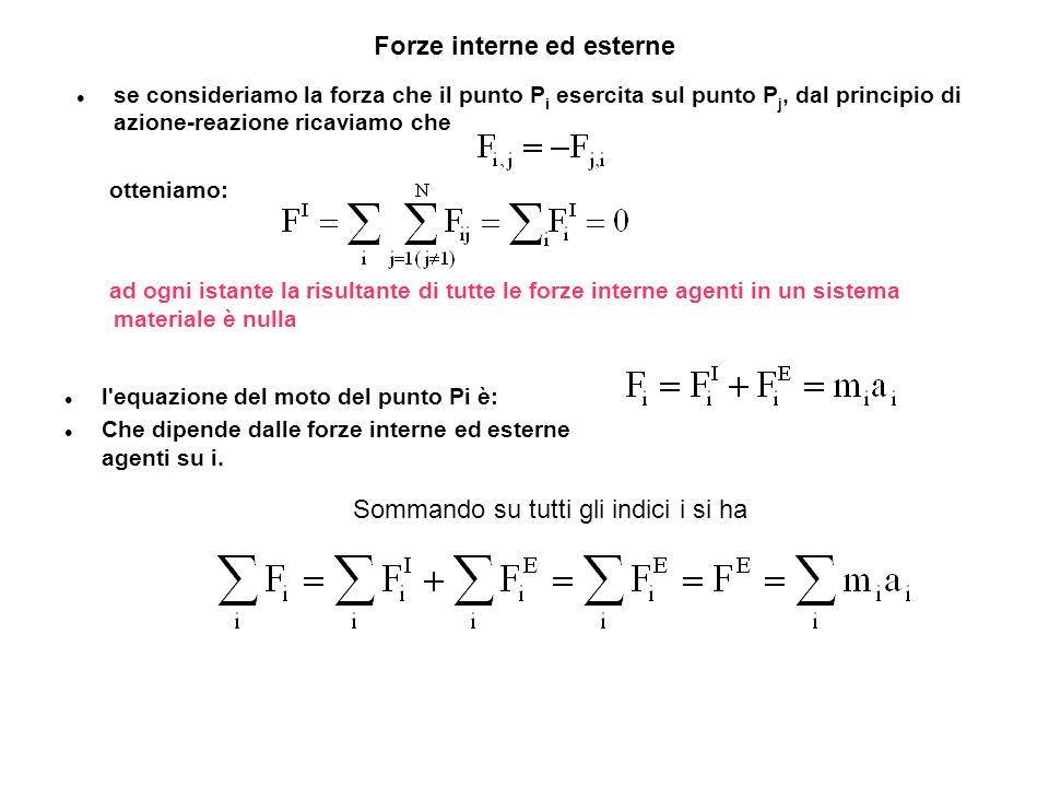 Forze interne ed esterne se consideriamo la forza che il punto P i esercita sul punto P j, dal principio di azione-reazione ricaviamo che otteniamo: a
