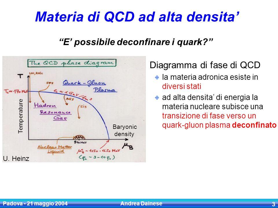 Padova - 21 maggio 2004 Andrea Dainese 4 Collisioni nucleo-nucleo Collisione di ioni pesanti ad alta energia: alta densita di energia (> 2–3 GeV/fm 3 ) su un volume esteso (> 1000 fm 3 ) Evidenza di deonfinamento all SPS (Pb-Pb, ) RHIC sta continuando lo studio a Prossimo passo: LHC con Pb-Pb a deep deconfinement: gas ideale di gluon e quark con densita di energia ~ 100 GeV/fm 3 abbondante produzione di jet e heavy quark strumenti per studiare le proprieta del QGP