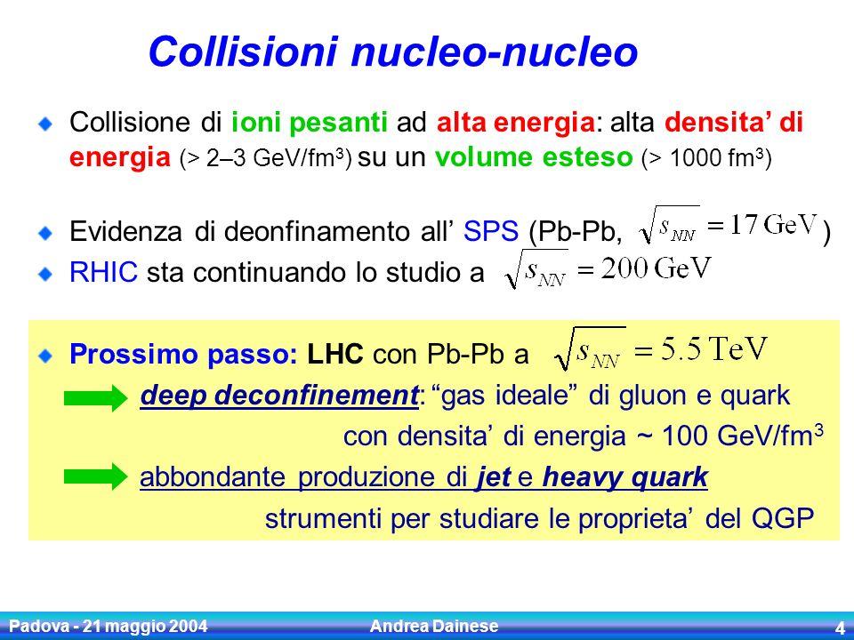 Padova - 21 maggio 2004 Andrea Dainese 5 Heavy quark come sonde di QCD Sonde ben calibrate (pp + pQCD) e sensibili alle proprieta del mezzo (densita di energia e di colore …) Danno informazioni su queste proprieta medium probe IN (known from pp, pA + pQCD) probe OUT IN vs.