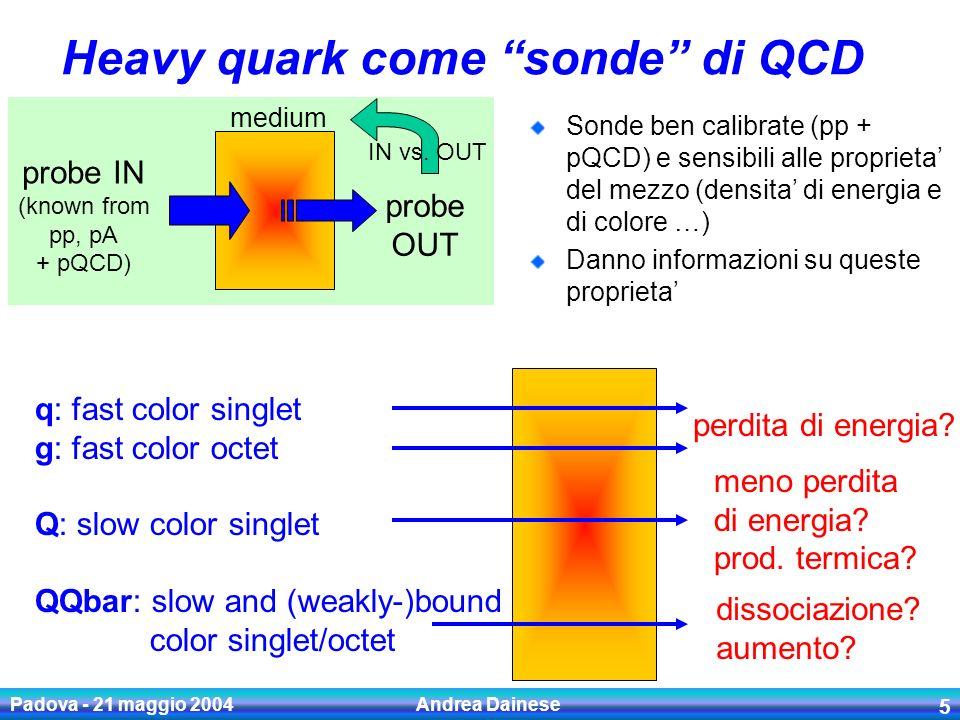 Padova - 21 maggio 2004 Andrea Dainese 6 Perdita di energia nel mezzo I partoni attraversano ~ 5 fm di materia ad alta densita di gluoni Perdita di energia per radiazione di gluone modifica le distribuzioni in momento depende dalle proprieta del mezzo SONDA Si puo studiare confrontando le distribuzioni in p t in AA e in pp: < 1 perdita di energia