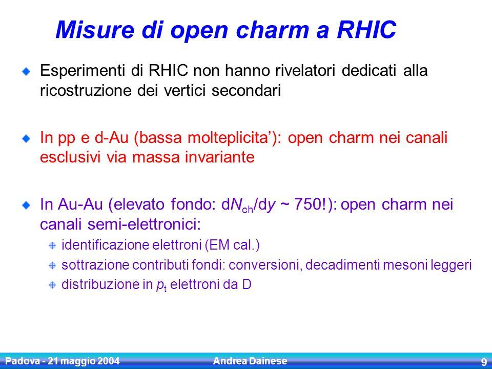 Padova - 21 maggio 2004 Andrea Dainese 10 Open charm in d-Au = 1.12 ± 0.20 ± 0.37 mb from D data PHENIX PRELIMINARY D esclusivi D e+X