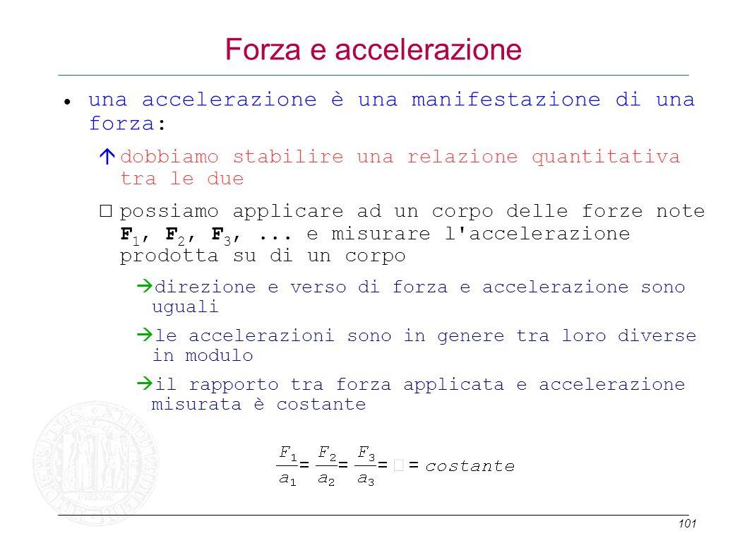 101 Forza e accelerazione una accelerazione è una manifestazione di una forza: dobbiamo stabilire una relazione quantitativa tra le due possiamo appli