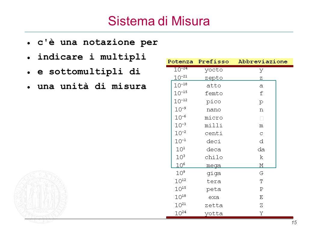 15 Sistema di Misura c'è una notazione per indicare i multipli e sottomultipli di una unità di misura