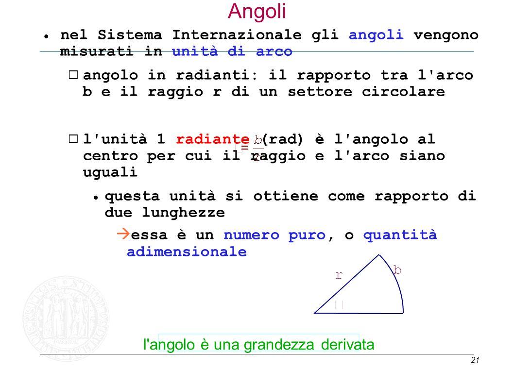 21 Angoli nel Sistema Internazionale gli angoli vengono misurati in unità di arco angolo in radianti: il rapporto tra l'arco b e il raggio r di un set