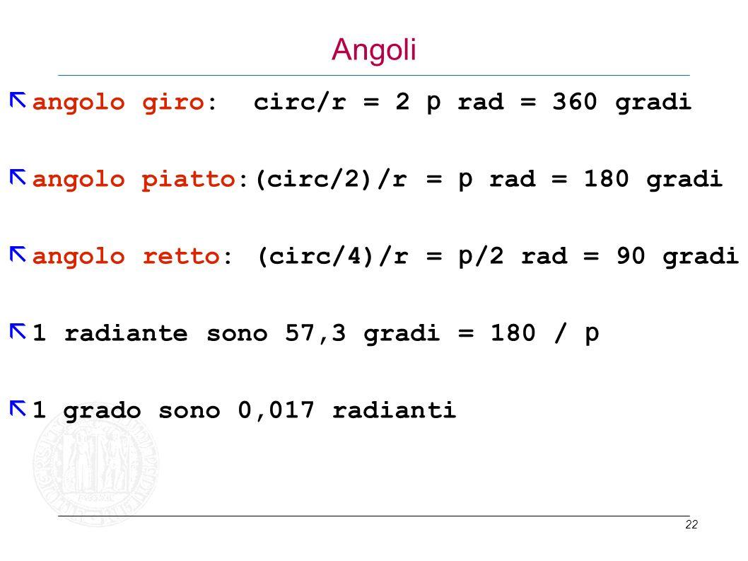 22 Angoli angolo giro: circ/r = 2 p rad = 360 gradi angolo piatto:(circ/2)/r = p rad = 180 gradi angolo retto: (circ/4)/r = p /2 rad = 90 gradi 1 radi